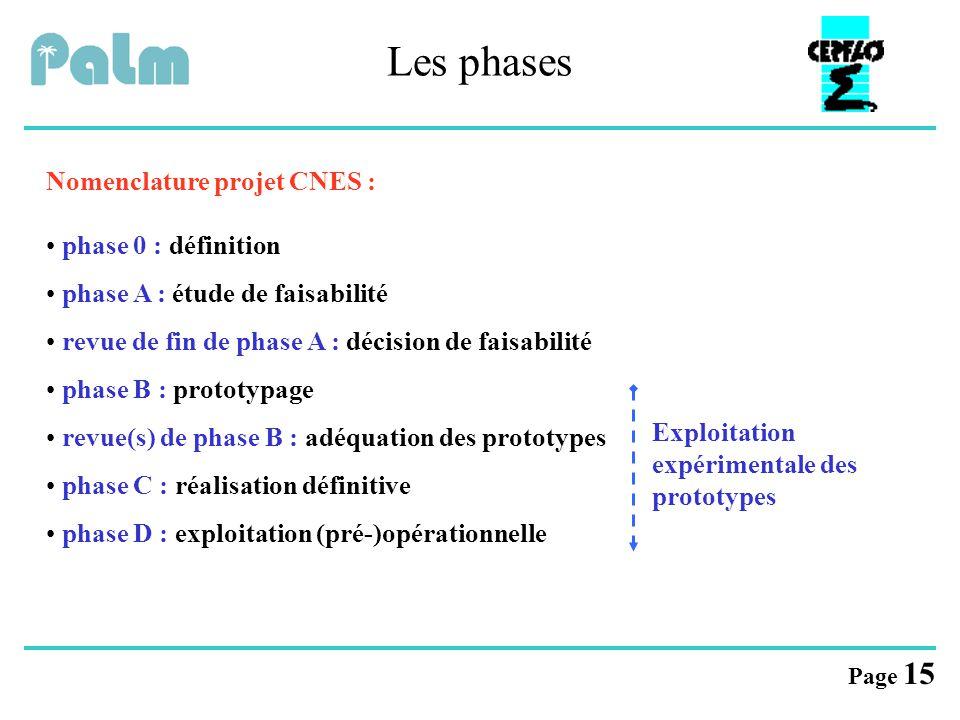 Les phases Nomenclature projet CNES : phase 0 : définition