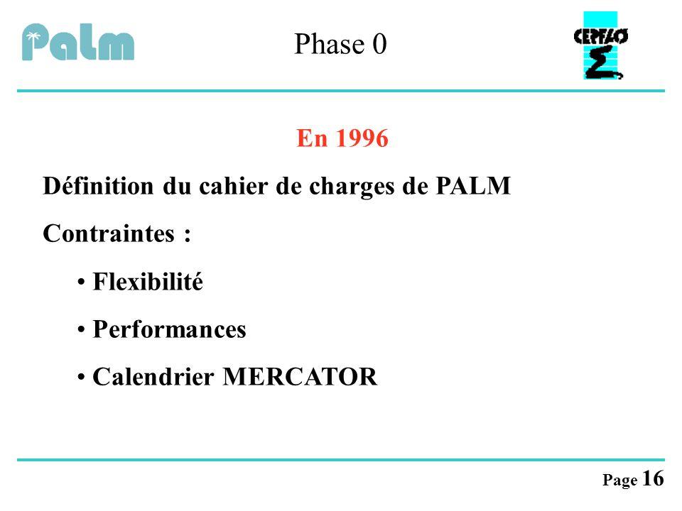 Phase 0 En 1996 Définition du cahier de charges de PALM Contraintes :