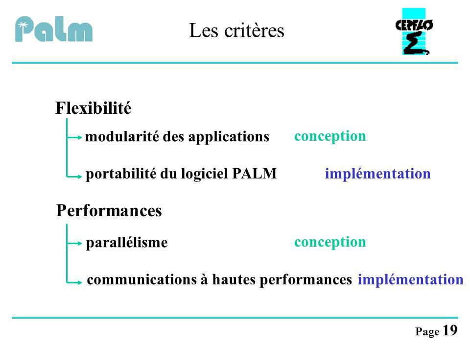 Les critères Flexibilité Performances modularité des applications