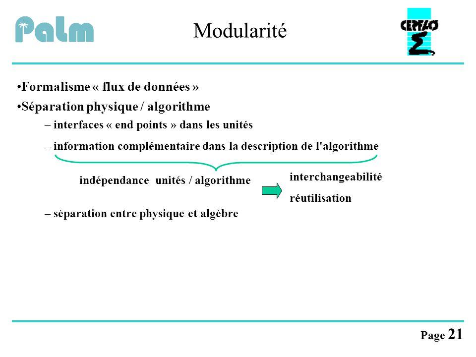 Modularité Formalisme « flux de données »