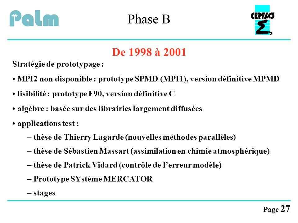 Phase B De 1998 à 2001 Stratégie de prototypage :