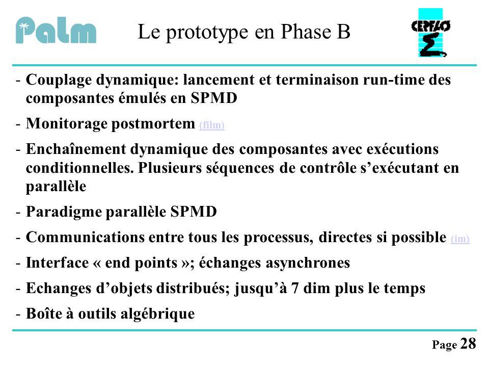 Le prototype en Phase B Couplage dynamique: lancement et terminaison run-time des composantes émulés en SPMD.