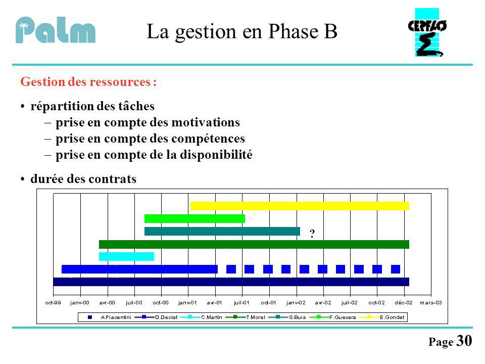 La gestion en Phase B Gestion des ressources : répartition des tâches