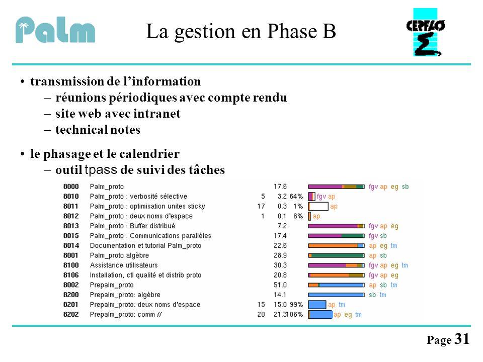 La gestion en Phase B transmission de l'information