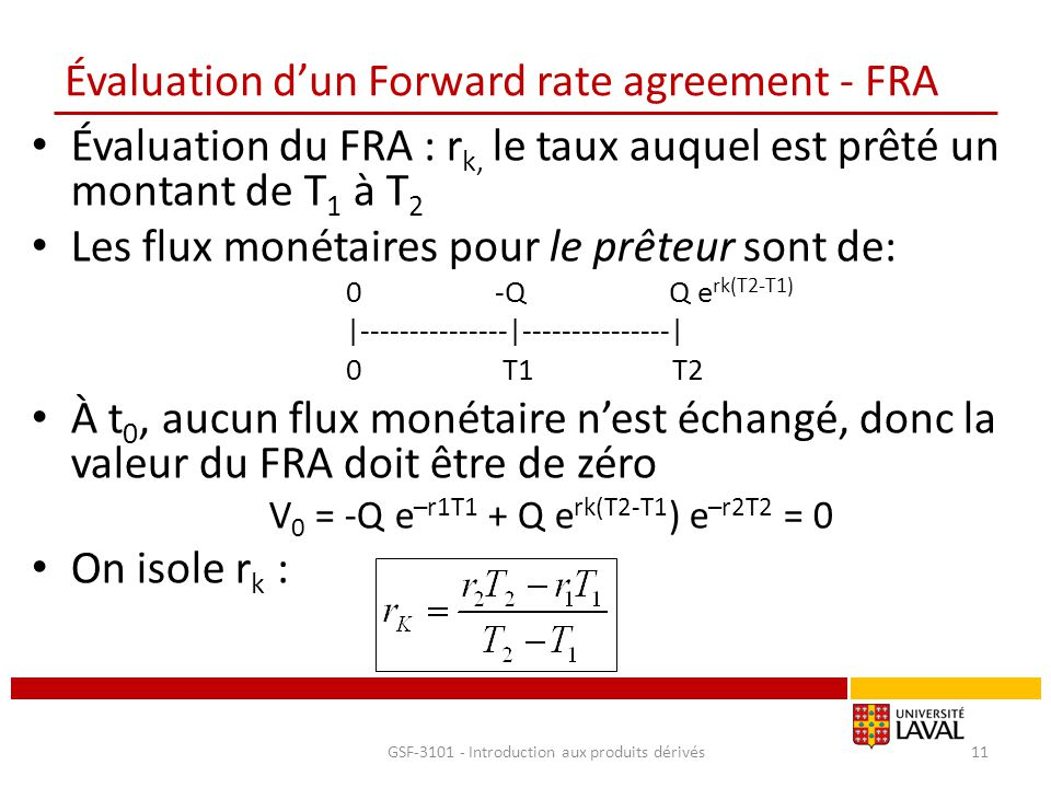 Évaluation d'un Forward rate agreement - FRA