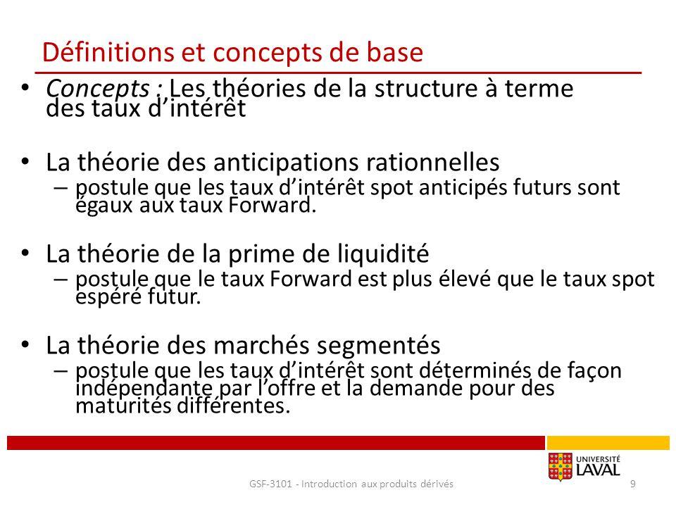 Définitions et concepts de base