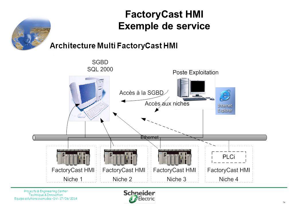 FactoryCast HMI Exemple de service
