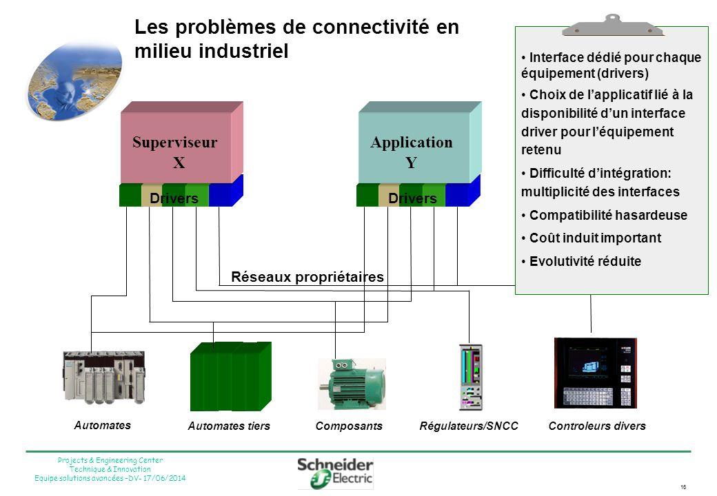 Les problèmes de connectivité en milieu industriel