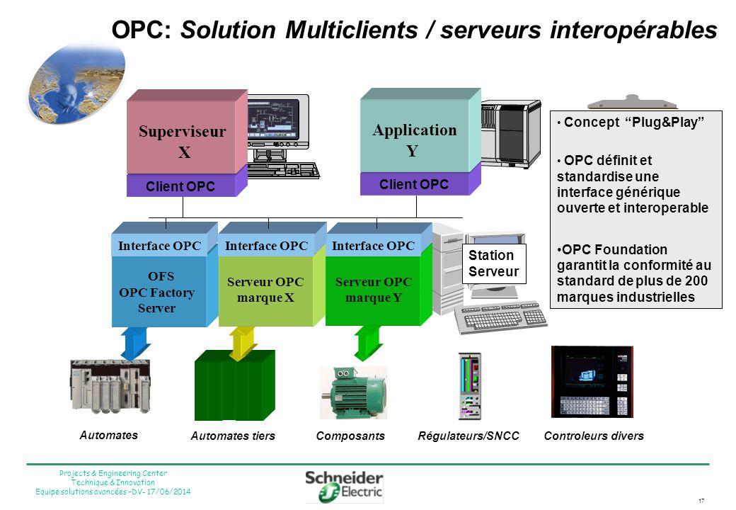 OPC: Solution Multiclients / serveurs interopérables