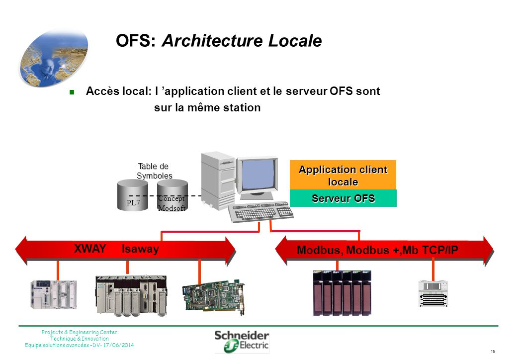OFS: Architecture Locale