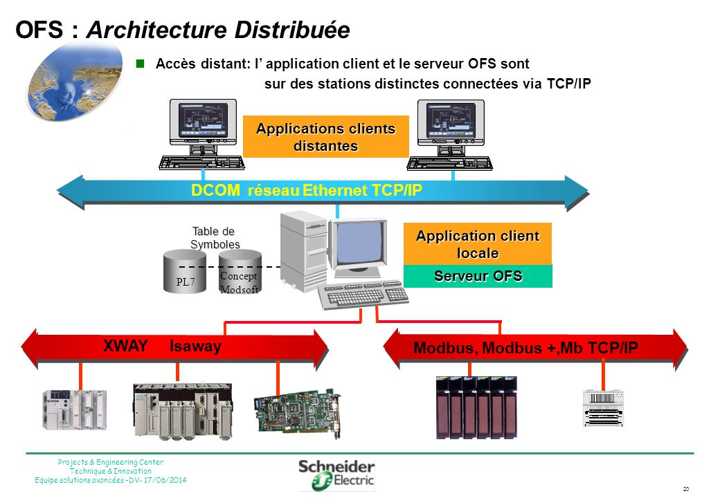 DCOM réseau Ethernet TCP/IP Modbus, Modbus +,Mb TCP/IP