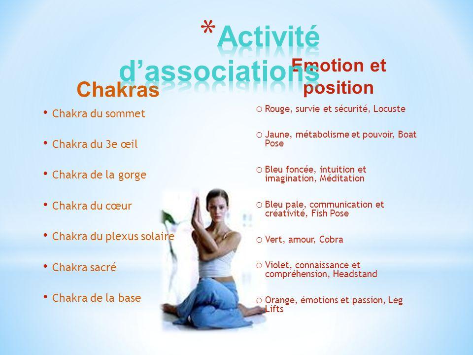 Activité d'associations