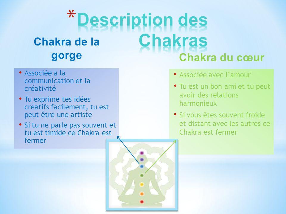 Description des Chakras