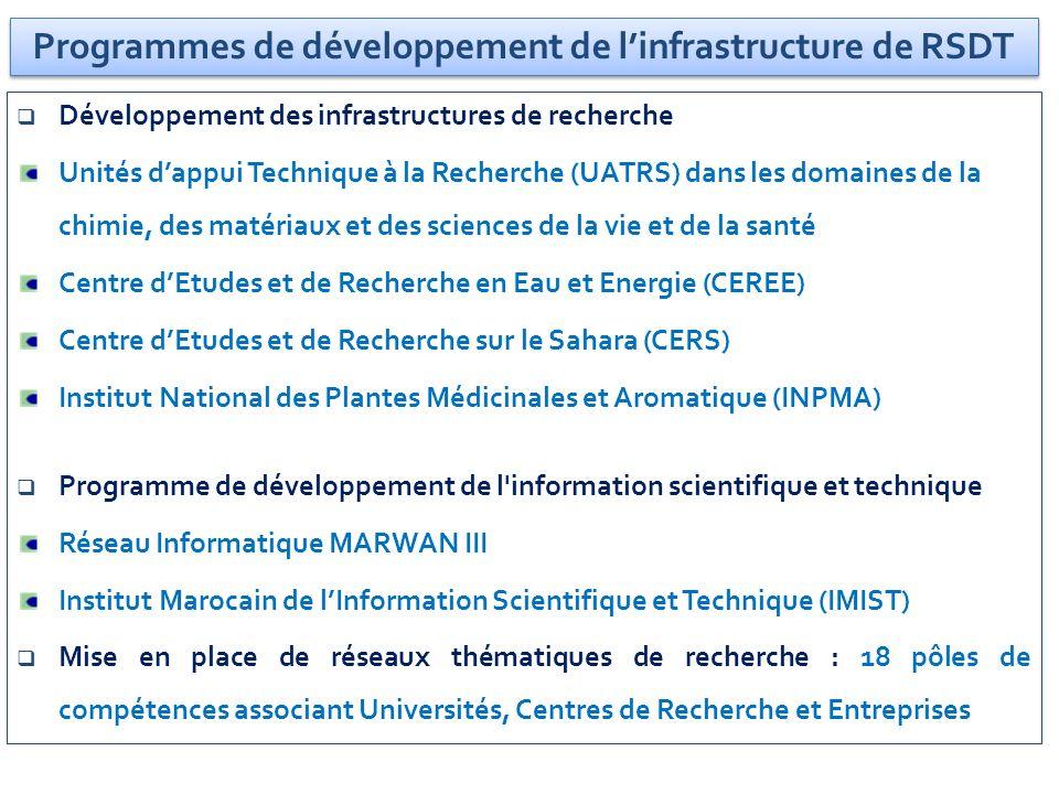 Programmes de développement de l'infrastructure de RSDT