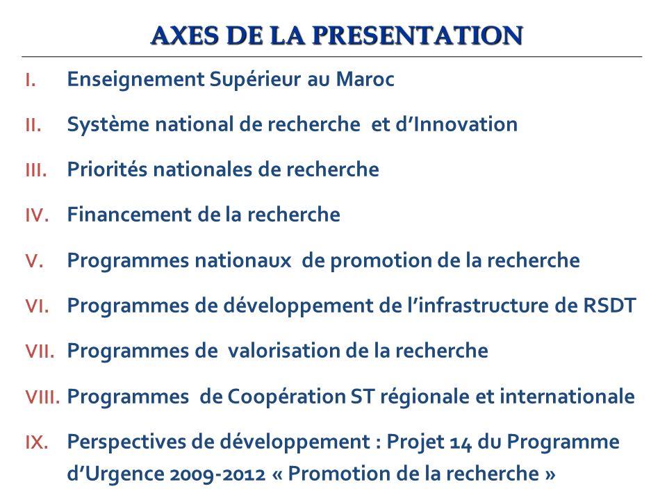 AXES DE LA PRESENTATION