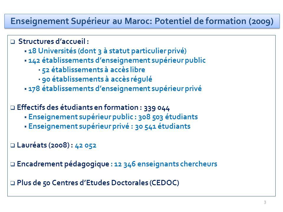 Enseignement Supérieur au Maroc: Potentiel de formation (2009)