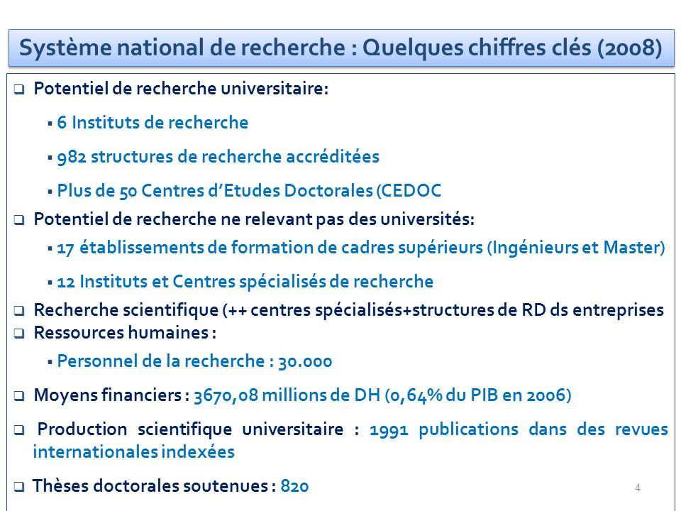 Système national de recherche : Quelques chiffres clés (2008)