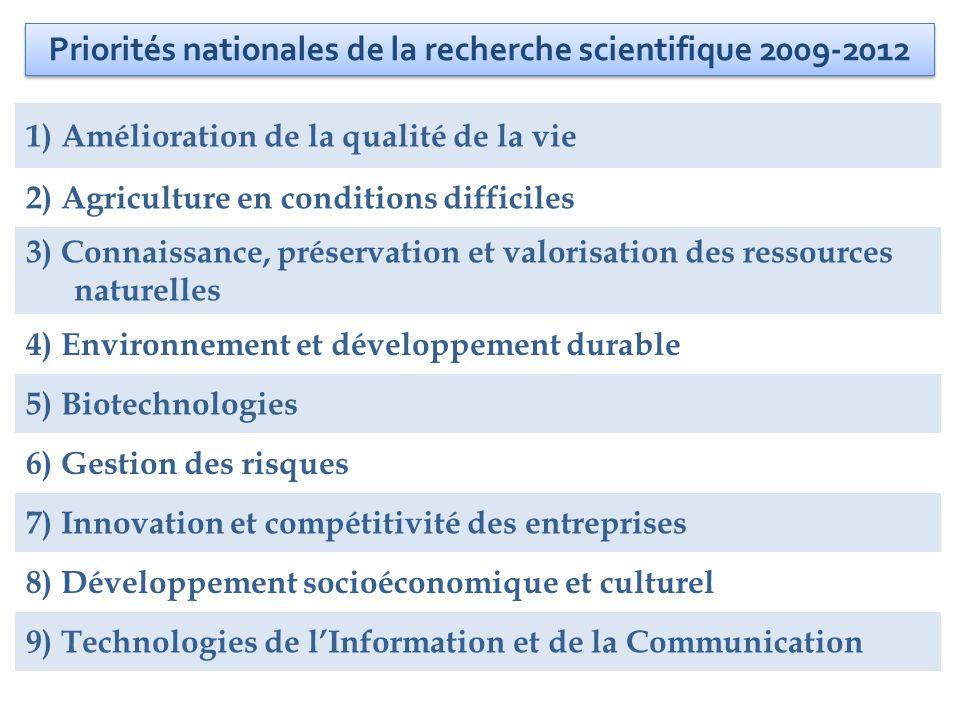 Priorités nationales de la recherche scientifique 2009-2012