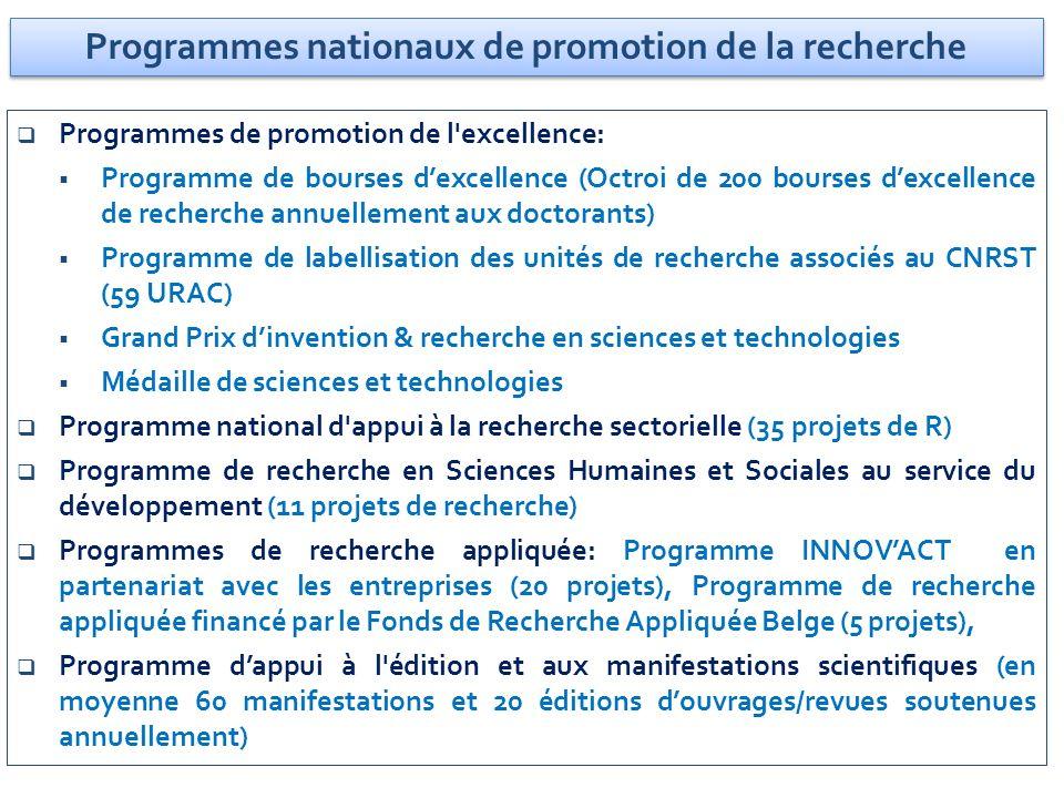 Programmes nationaux de promotion de la recherche