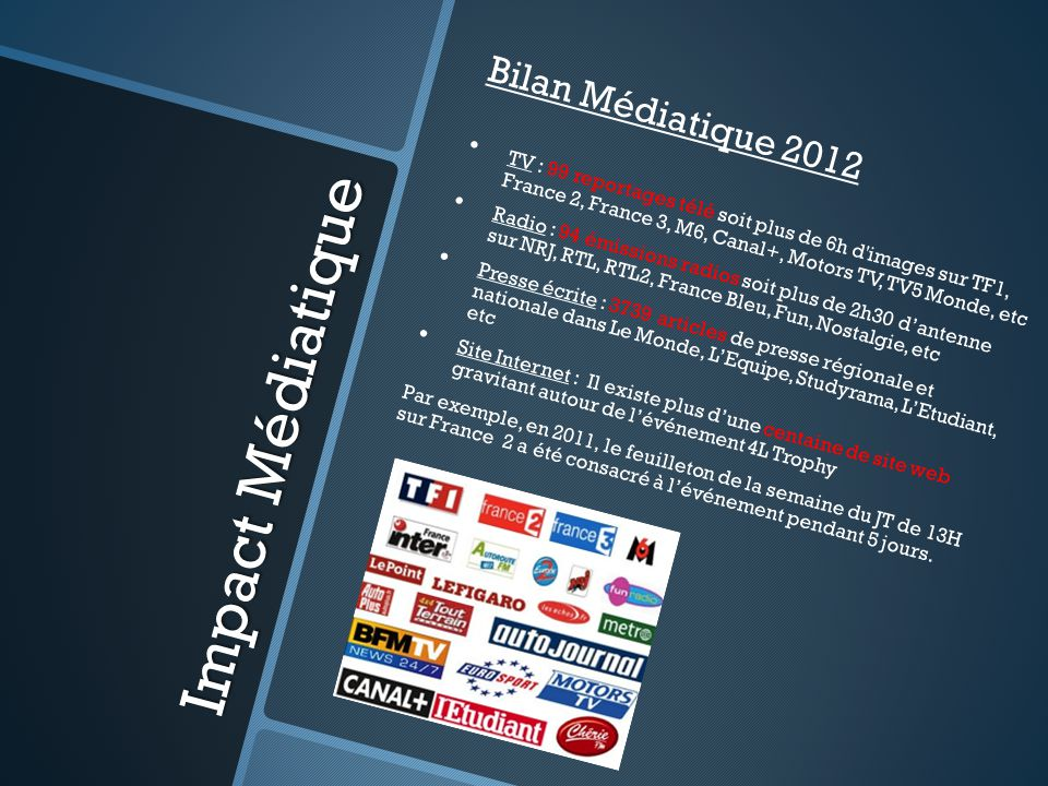 Impact Médiatique Bilan Médiatique 2012