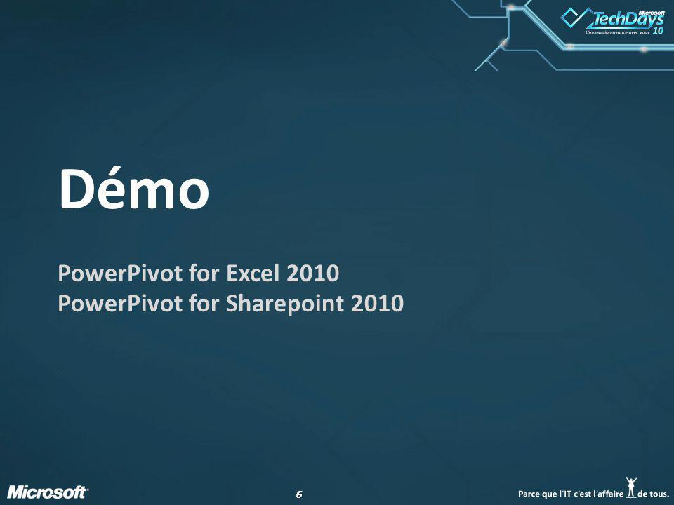 PowerPivot for Excel 2010 PowerPivot for Sharepoint 2010