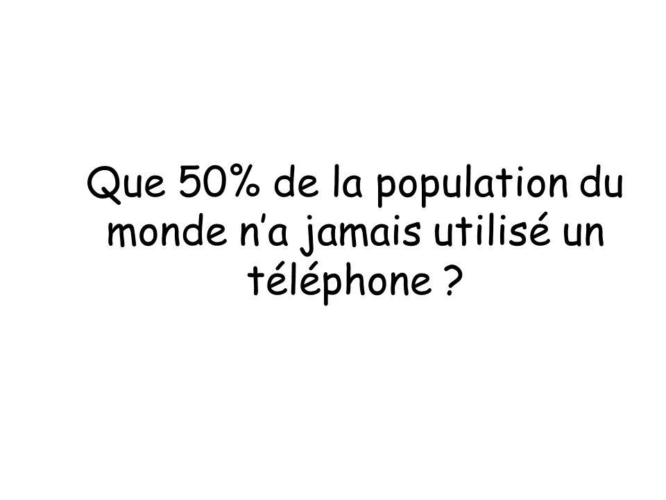 Que 50% de la population du monde n'a jamais utilisé un téléphone