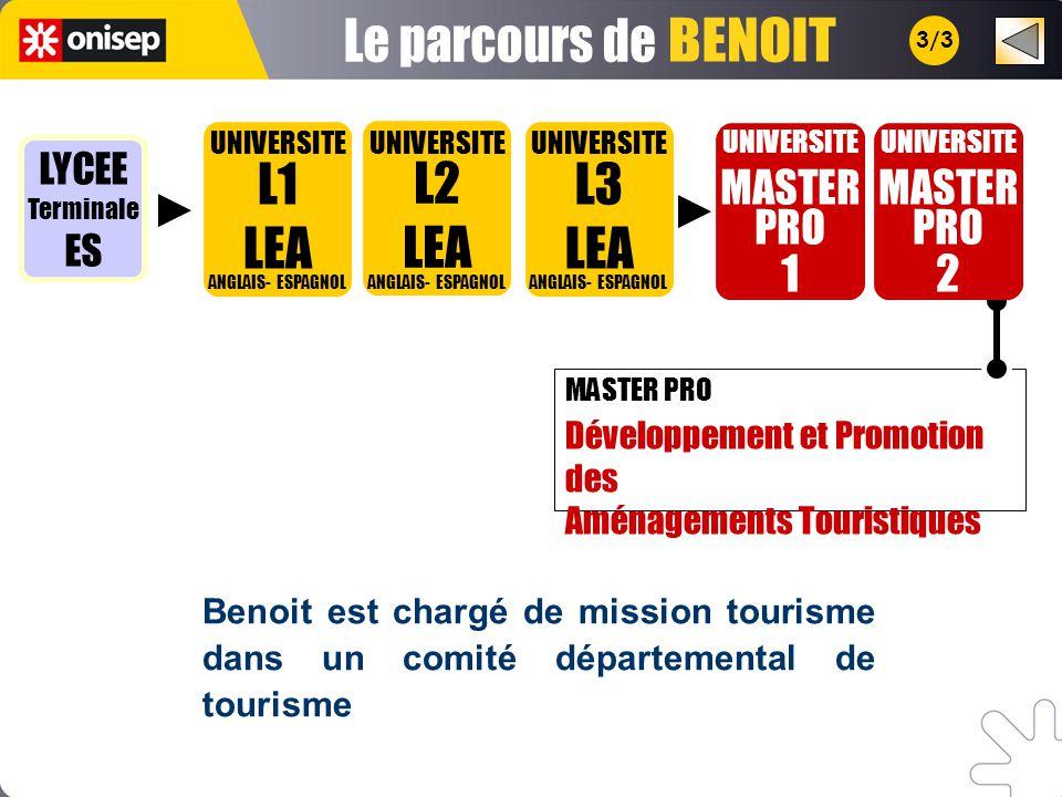 Le parcours de BENOIT L1 LEA L2 LEA L3 LEA 1 2 MASTER PRO MASTER PRO