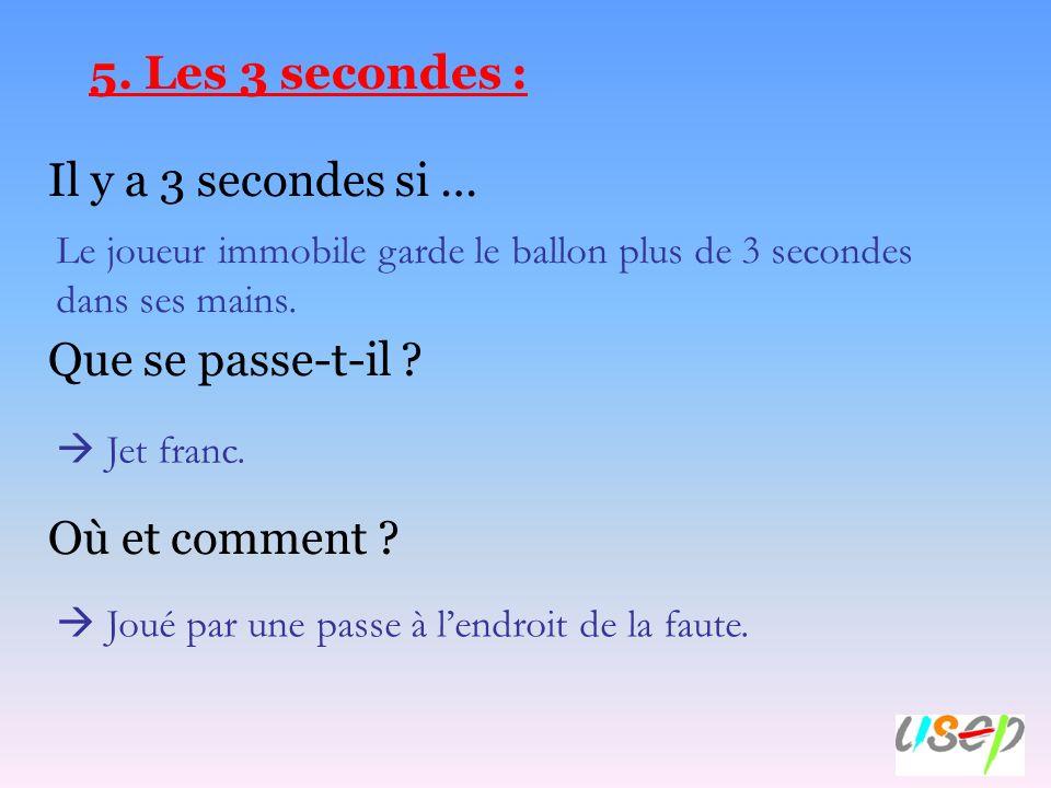 5. Les 3 secondes : Il y a 3 secondes si … Que se passe-t-il