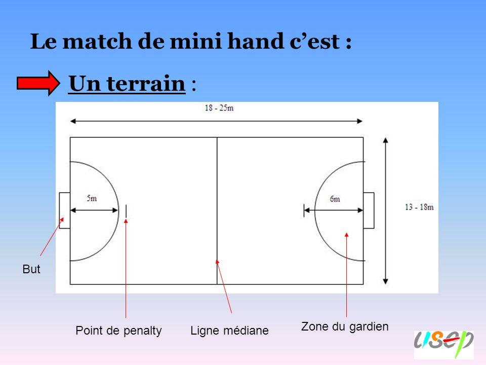 Le match de mini hand c'est :