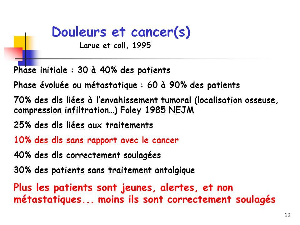 Douleurs et cancer(s) Larue et coll, 1995. Phase initiale : 30 à 40% des patients. Phase évoluée ou métastatique : 60 à 90% des patients.