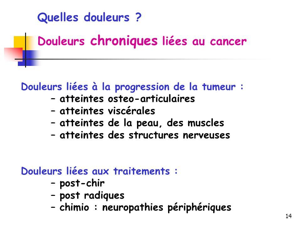 Douleurs chroniques liées au cancer