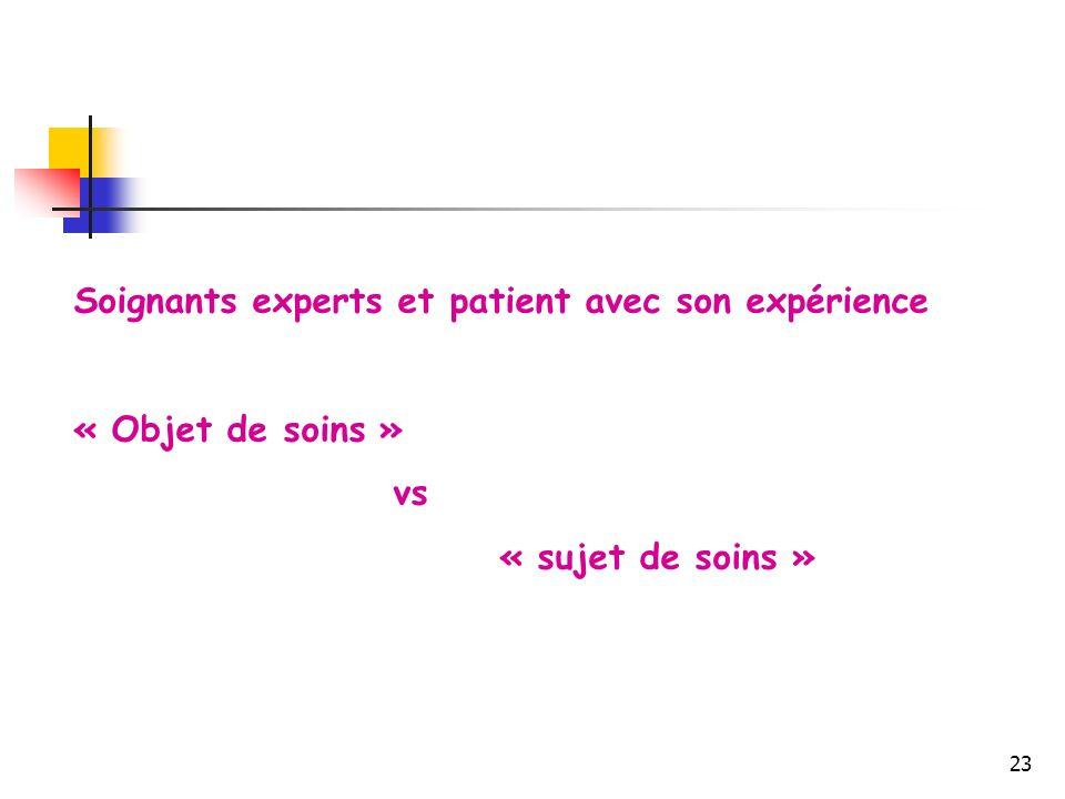 Soignants experts et patient avec son expérience