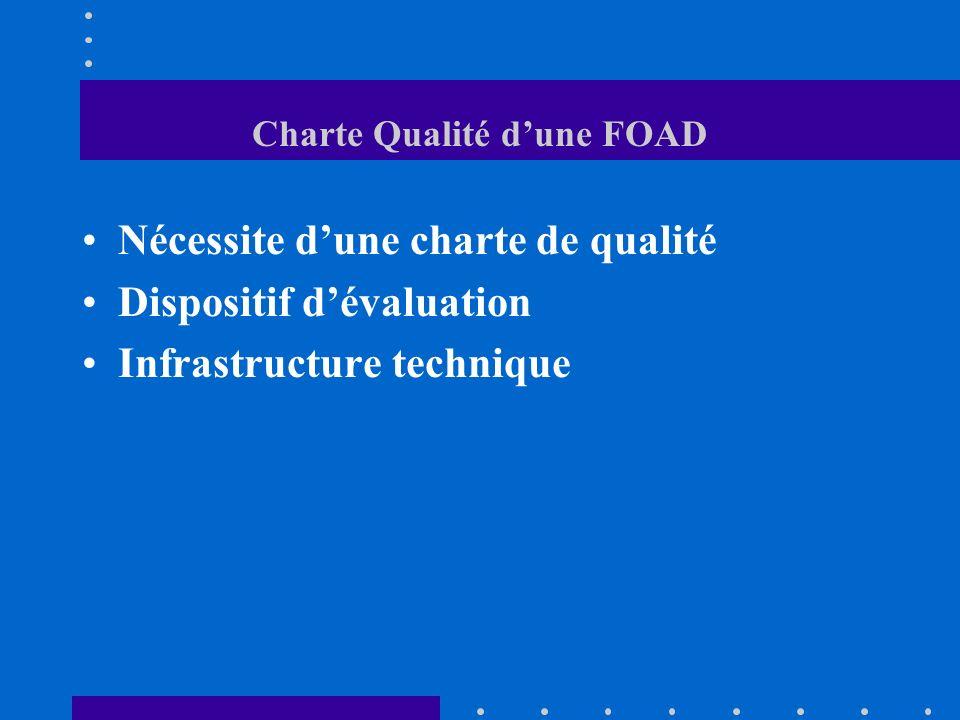 Charte Qualité d'une FOAD