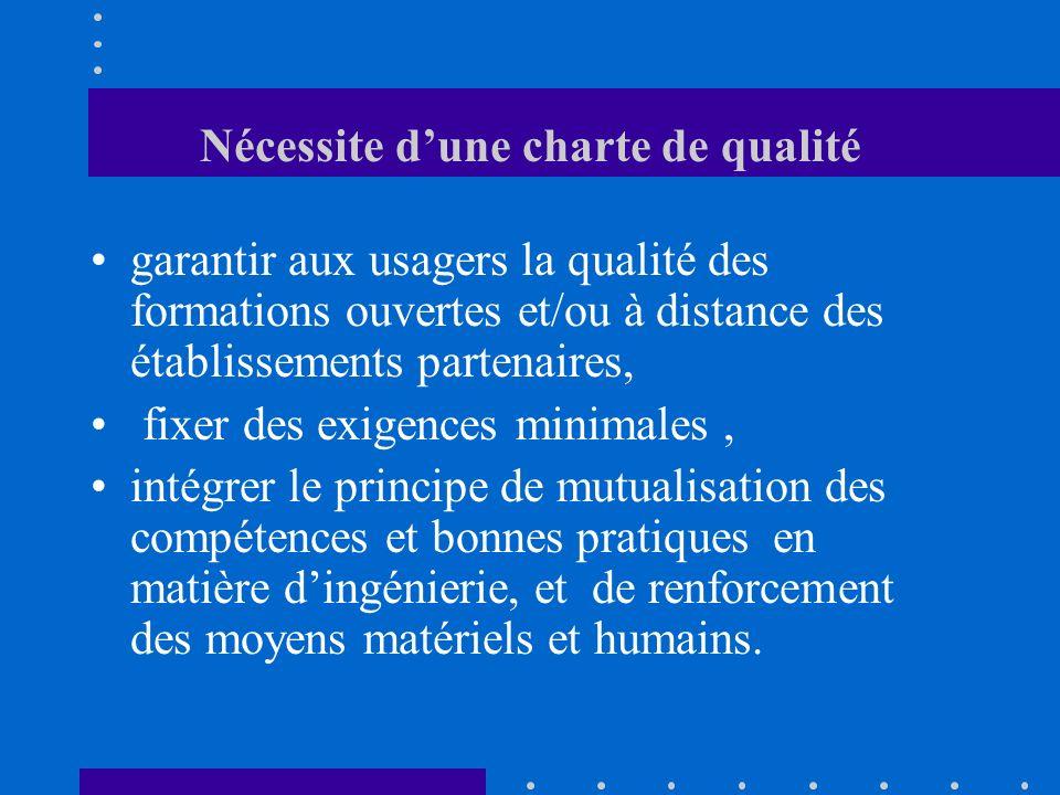 Nécessite d'une charte de qualité