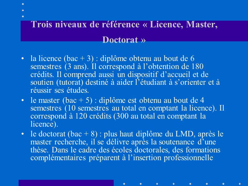 Trois niveaux de référence « Licence, Master, Doctorat »