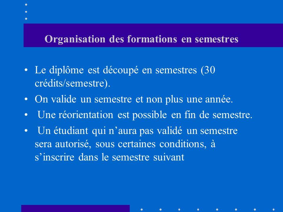 Organisation des formations en semestres