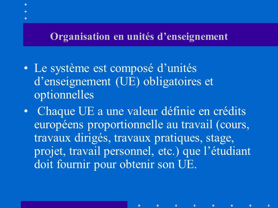 Organisation en unités d'enseignement