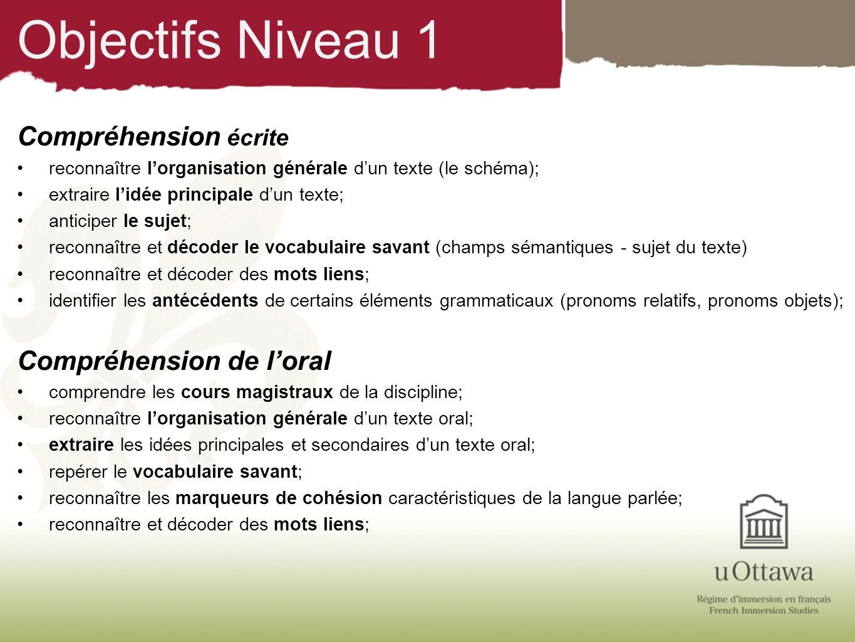 Objectifs Niveau 1 Compréhension écrite Compréhension de l'oral