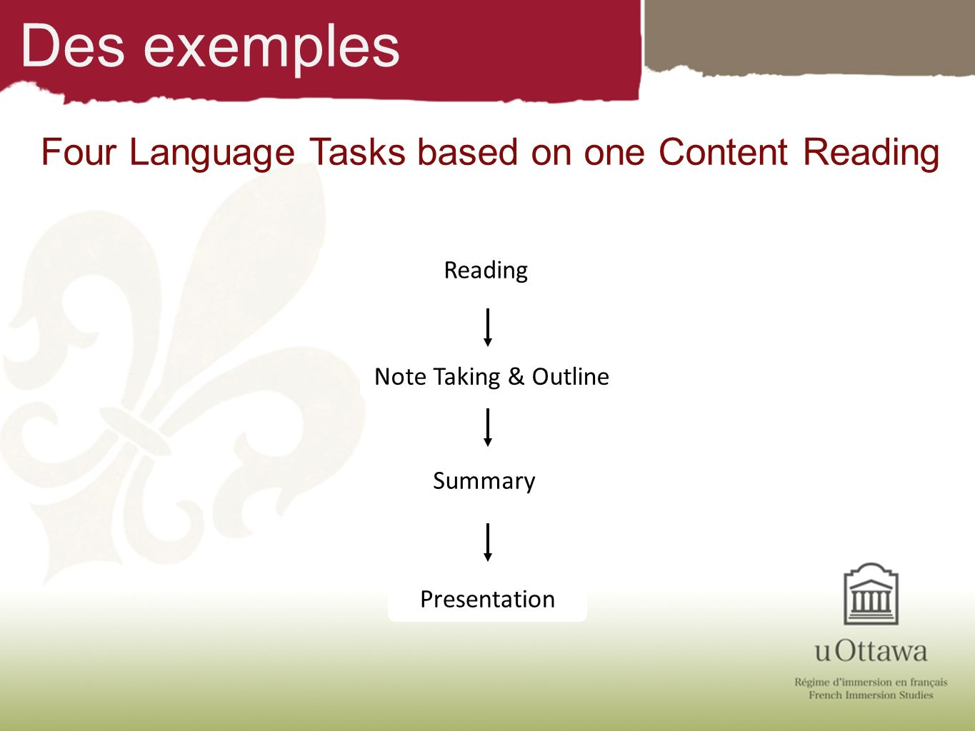 Four Language Tasks based on one Content Reading
