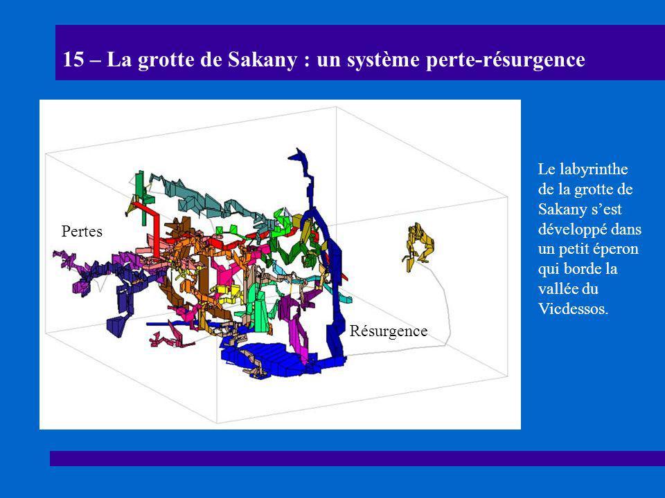 15 – La grotte de Sakany : un système perte-résurgence