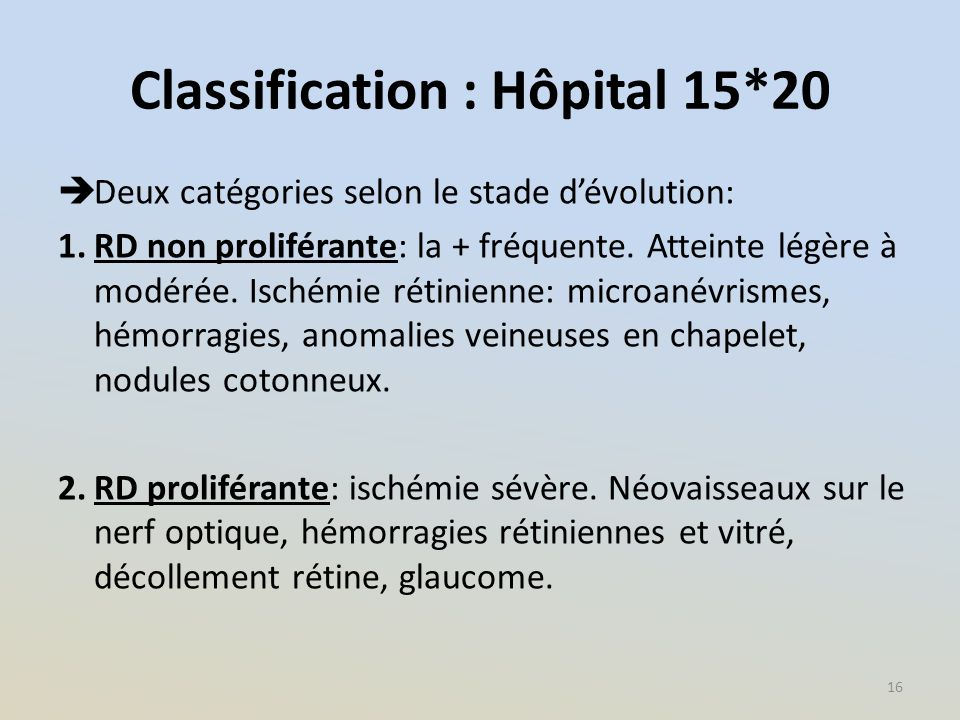 Classification : Hôpital 15*20