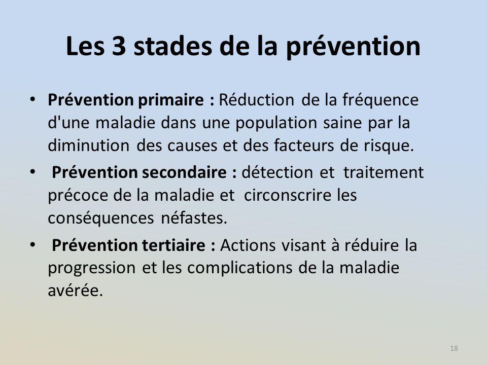 Les 3 stades de la prévention