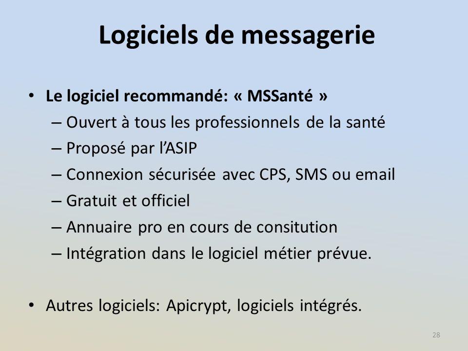 Logiciels de messagerie