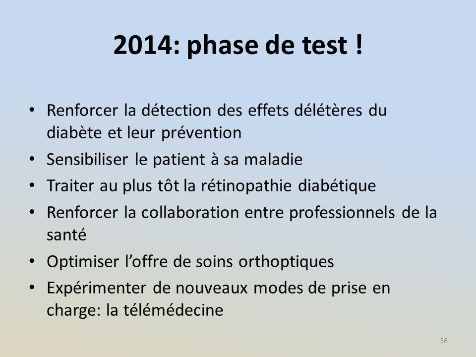2014: phase de test ! Renforcer la détection des effets délétères du diabète et leur prévention. Sensibiliser le patient à sa maladie.