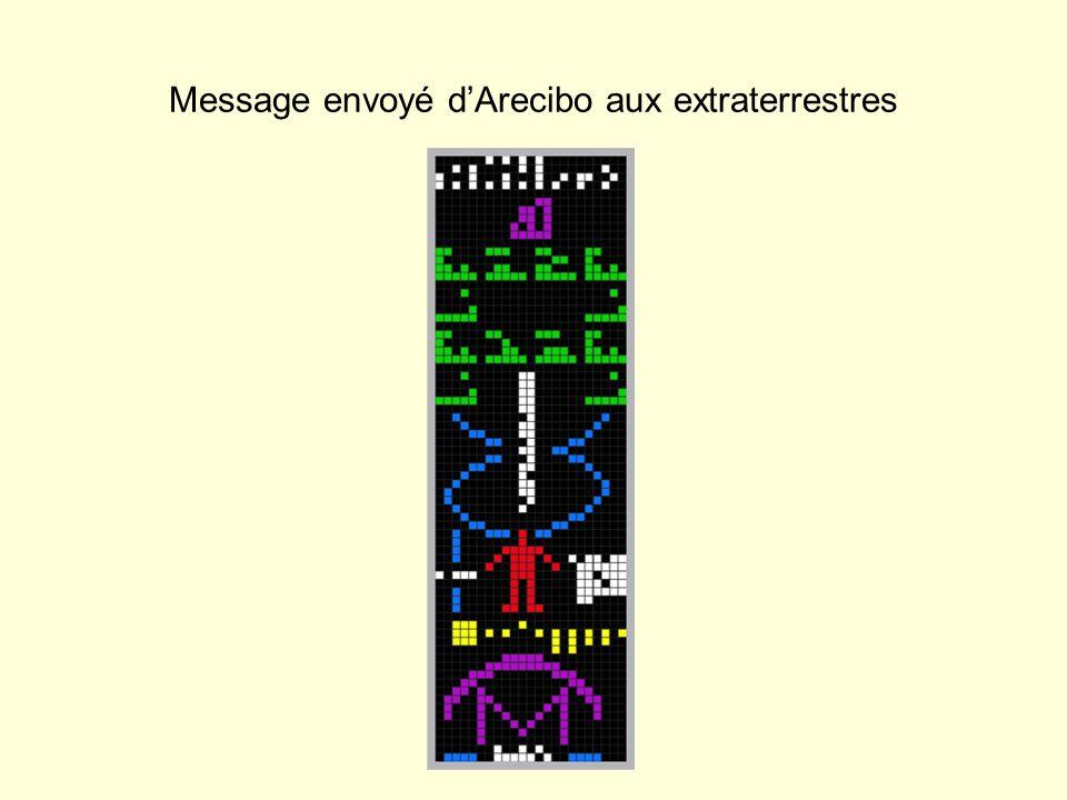 Message envoyé d'Arecibo aux extraterrestres