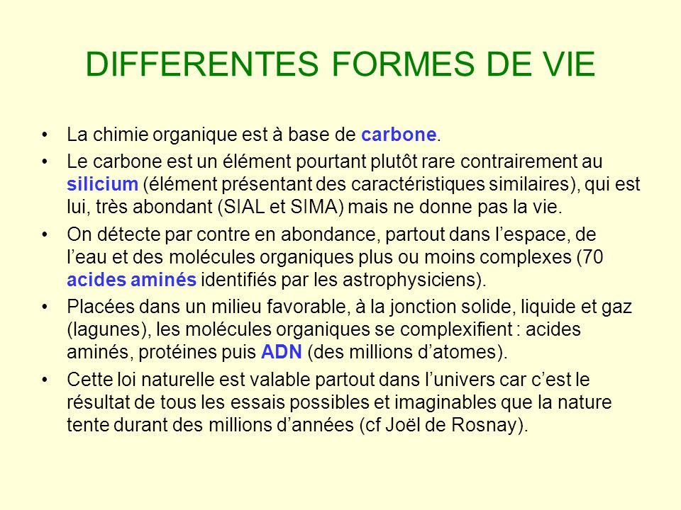 DIFFERENTES FORMES DE VIE