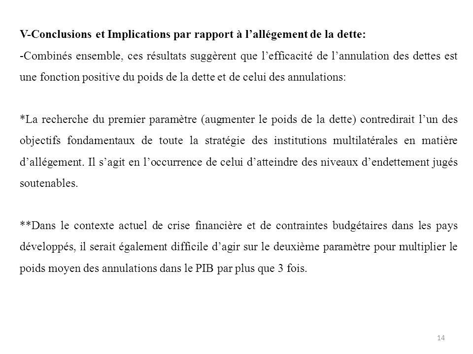V-Conclusions et Implications par rapport à l'allégement de la dette: