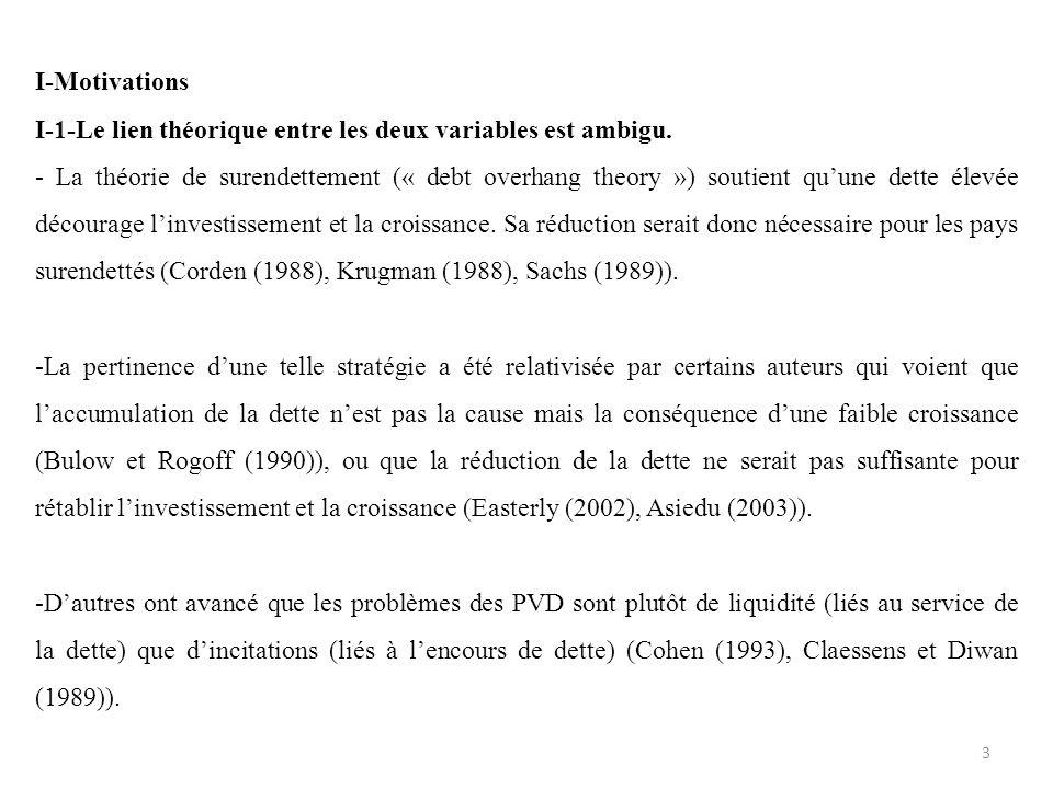 I-Motivations I-1-Le lien théorique entre les deux variables est ambigu.