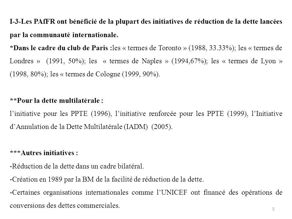 I-3-Les PAfFR ont bénéficié de la plupart des initiatives de réduction de la dette lancées par la communauté internationale.