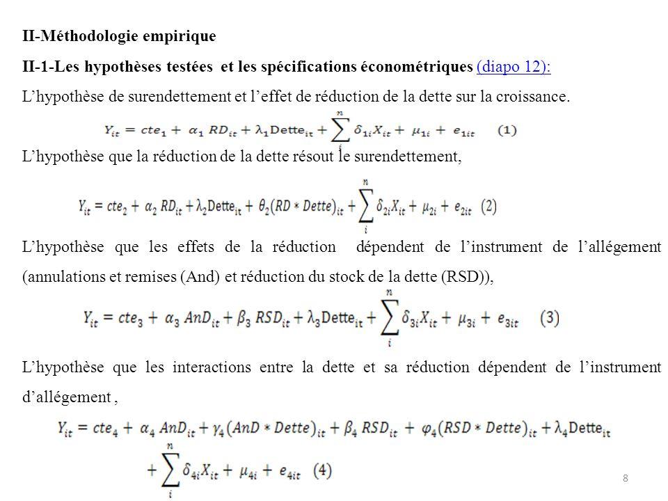 II-Méthodologie empirique